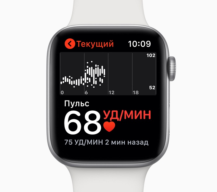 apple_watch_sport_series_4_3.jpg